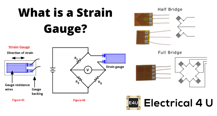 What Is A Strain Gauge