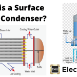 Surface Steam Condenser