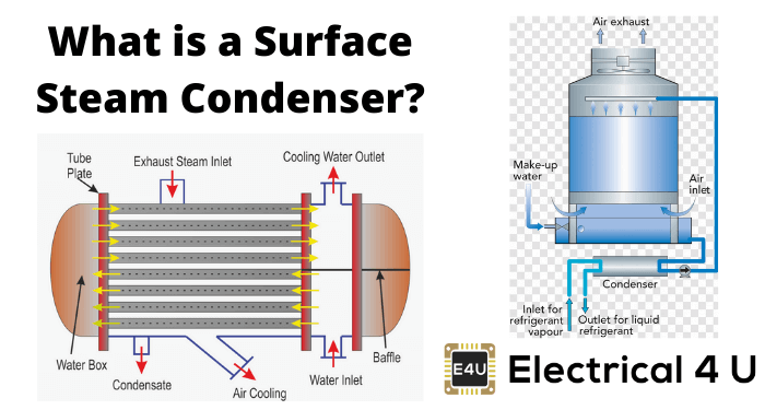 What Is A Surface Steam Condenser