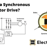 Synchronous Motor Drives
