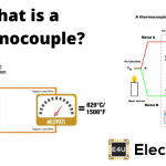 Thermocouple: What is it? (Types & How it Works)