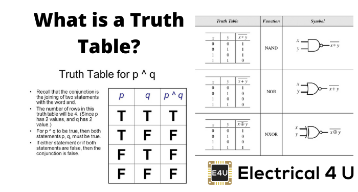 What Is A Truth Table