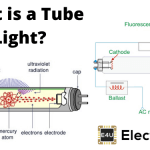 Working Principle of a Tube Light