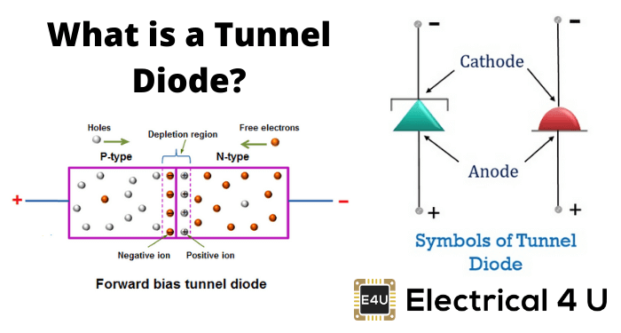 What Is A Tunnel Diode