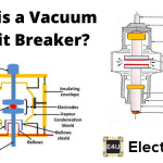 Vacuum Circuit Breaker or VCB and Vacuum Interrupter
