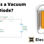 Vacuum Diode History Working Principle and Types of Vacuum Diode