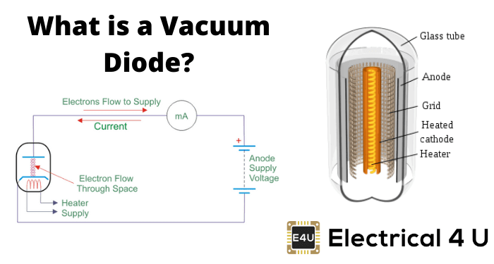 What Is A Vacuum Diode