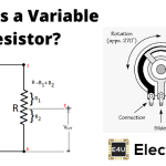 Variable Resistors | Definition, Uses & Types