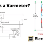 Varmeter | Single Phase and Polyphase Varmeter