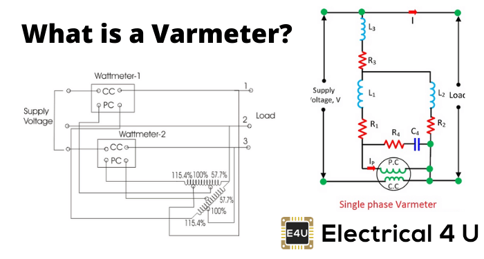 What Is A Varmeter
