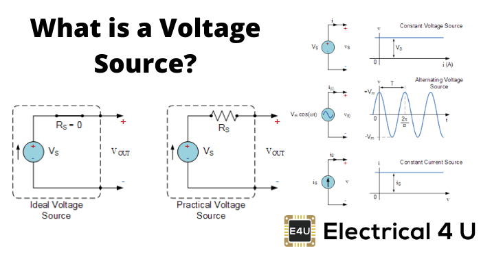 What Is A Voltage Source