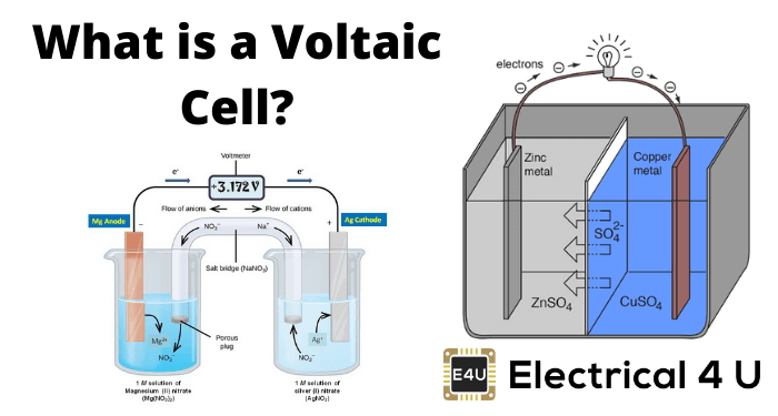 What Is A Voltaic Cell