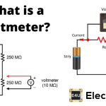 Working Principle of Voltmeter and Types of Voltmeter