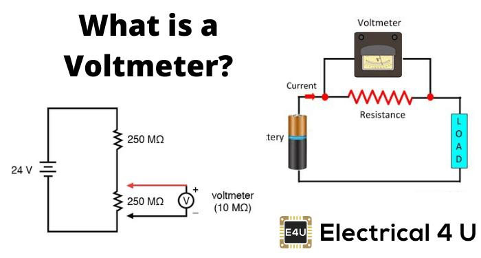 What Is A Voltmeter