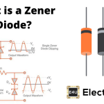 What is Zener Diode? Working Principle of Zener Diode