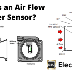 Air Flow Meter Sensor: What Are They? (And Types)