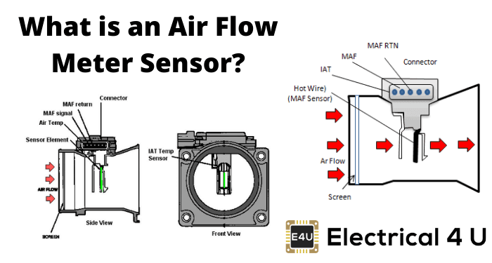 What Is An Air Flow Meter Sensor