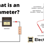 Ammeter Working Principle and Types of Ammeter