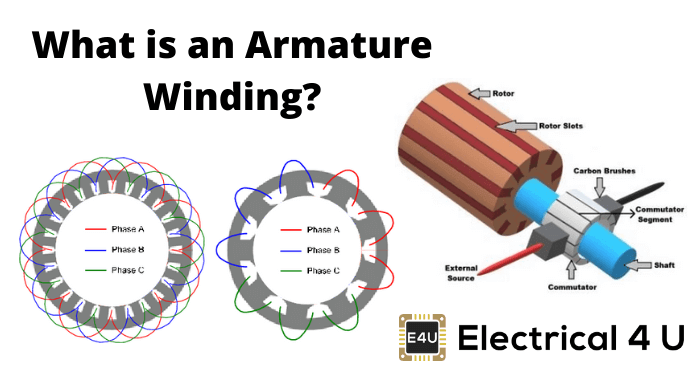 Armature Windings: Pole Pitch, Coil Span And Commutator Pitch