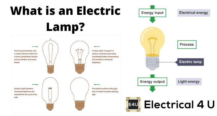 What Is An Electric Lamp