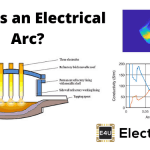 What is an Arc ? | Arc in Circuit Breaker