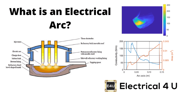 What Is An Electrical Arc