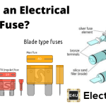 Electrical Fuse HRC Fuse High Rupturing Capacity