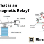 Electromagnetic Relay Working | Types of Electromagnetic Relays