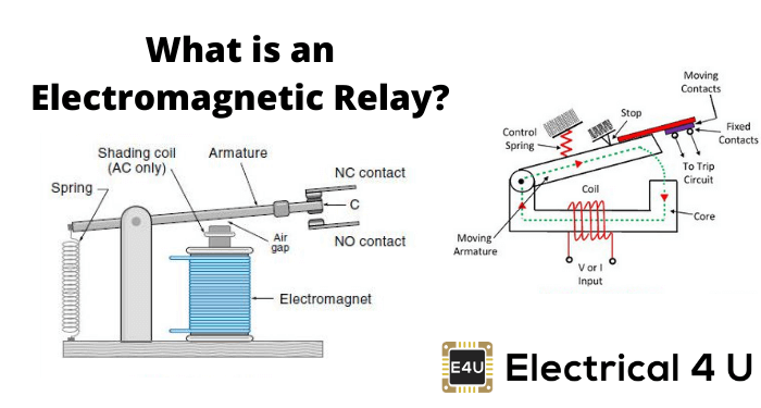 What Is An Electromagnetic Relay