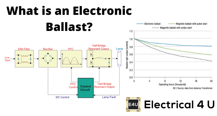 Electronic Ballast Wiring Diagram from www.electrical4u.com