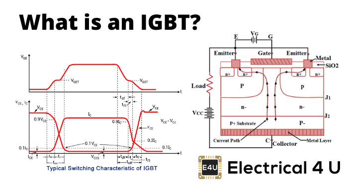 What Is An Igbt