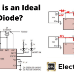Ideal Diode and Characteristics of Ideal Diode