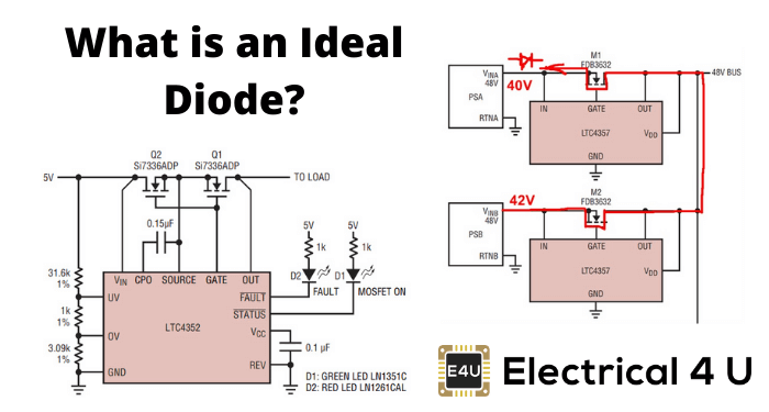 What Is An Ideal Diode