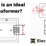 Ideal Transformer: What is it?