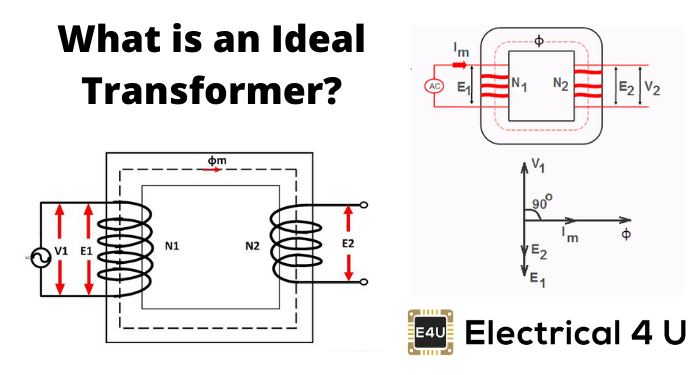 What Is An Ideal Transformer