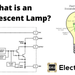 Incandescent Lamp Principle and Construction of Incandescent Lamp