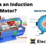 Induction Motor Braking Regenerative Plugging Dynamic Braking of Induction Motor