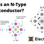 N Type Semiconductor: What is it? (Diagram & Explanation)