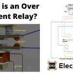 Over Current Relay Working Principle Types