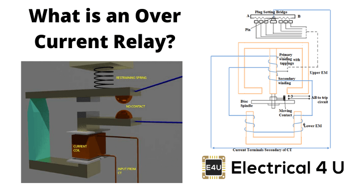 What Is An Over Current Relay