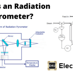 Radiation Pyrometer | Types Working Principle