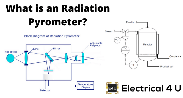 What Is An Radiation Pyrometer
