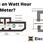 Watt-Hour Meter: What is it? (And How Does it Work)
