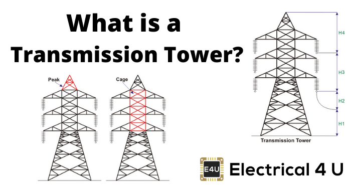 Electrical Transmission Tower: Types, Design & Parts