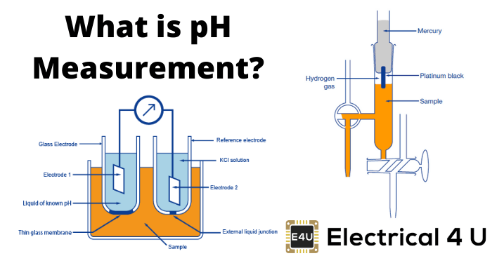 What Is Ph Measurement