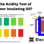 Acidity Test of Transformer Insulating Oil