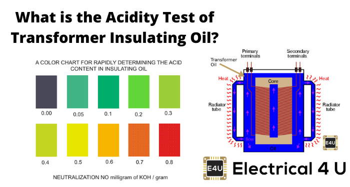What Is The Acidity Test Of Transformer Insulating Oil