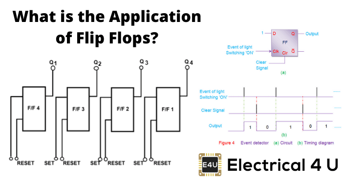 What Is The Application Of Flip Flops