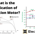 Application of Induction Motor