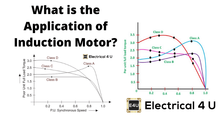What Is The Application Of Induction Motor